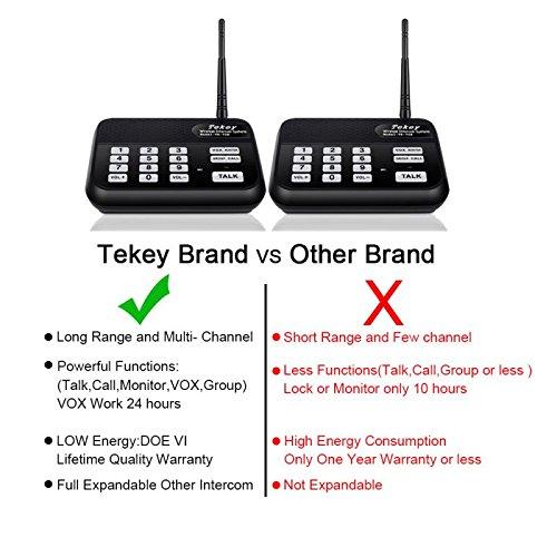 Buy walkie talkie reviews