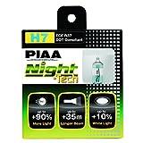 PIAA 10707 H7 Night Tech High Performance Halogen Bulb, (Pack of 2)