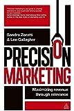 Precision Marketing: Maximizing Revenue Through Relevance