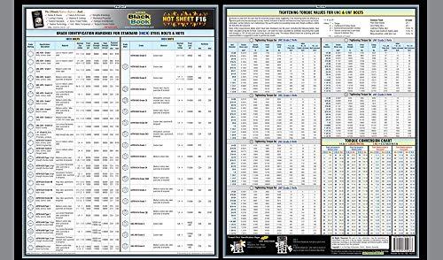 Fastener Tech Sheet, Grade ID Bolts/Nuts