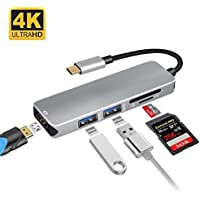 USB C Adapter, iBosi Cheng 5 in 1 USB C Hub Thunderbolt 3 hub, Multiport USB C to HDMI Adapter with USB 3.0 Ports SD & TF Card Reader for MacBook Pro 2017/2016, Chromebook Pixel and More