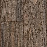 Amazoncom Distressed Wood Laminate Flooring Flooring Materials