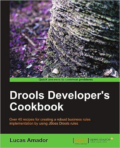 Drools Developer's Cookbook price comparison at Flipkart, Amazon, Crossword, Uread, Bookadda, Landmark, Homeshop18