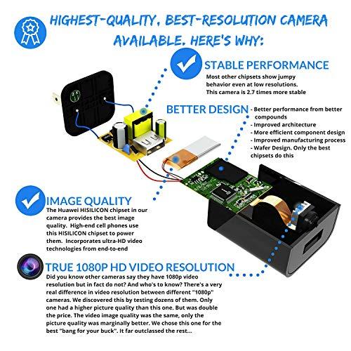Hidden Camera > Spy Camera > WiFi Camera > Security Camera > Surveillance Camera > Spy Cam > Wireless Camera > USB Camera > Best Spy Camera > Phone App.