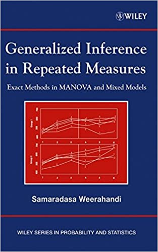 Generalized Inference in Repeated Measures: Exact Methods in