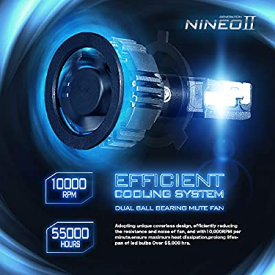 NINEO H1 LED Headlight Bulbs | CREE Chips 12000Lm 6500K Extremely Bright All-in-One Conversion Kit | 360 Degree Adjustable Beam Angle: Automotive
