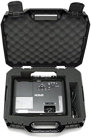 Casematix Compatible Projectors Compartment Protection