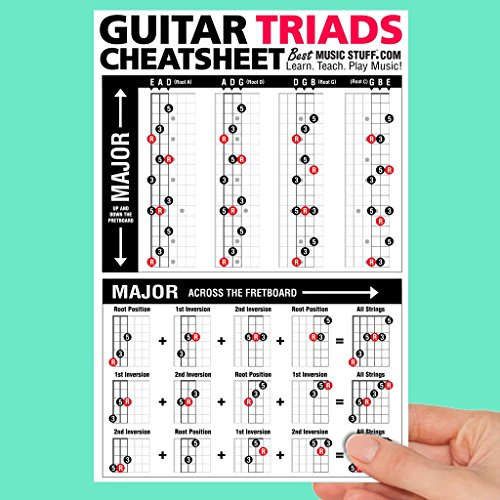 Guitar Triads Cheatsheet Laminated Pocket Reference (LARGE – 6-in x 9-in)
