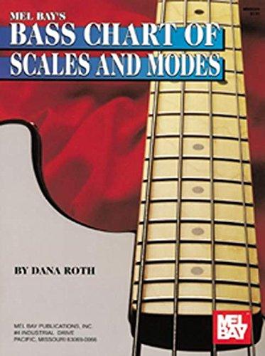 Bass Chart of Scales And Modes. Para Guitarra Bass: Dana Roth ...