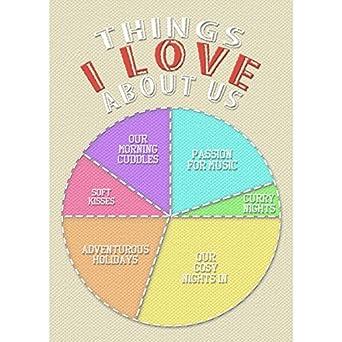 Amazon.com: Personalizado cosas I Love sobre... pie Gráfico ...