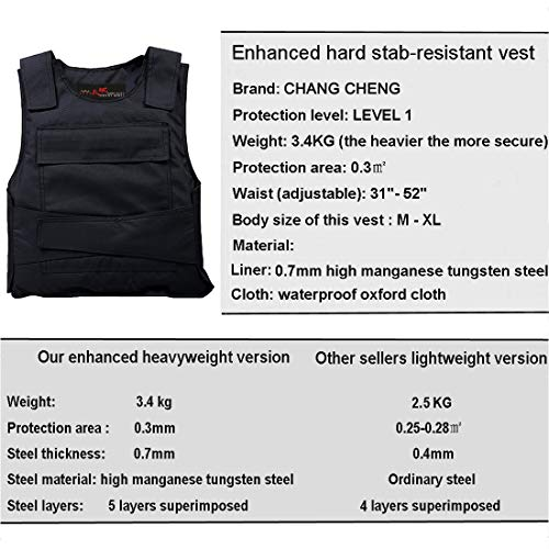 65a4dc80e341 Body Armor Anti Knife Stab Front and Back Armor Proof Vest Concealed Vest   Amazon.co.uk  Sports   Outdoors