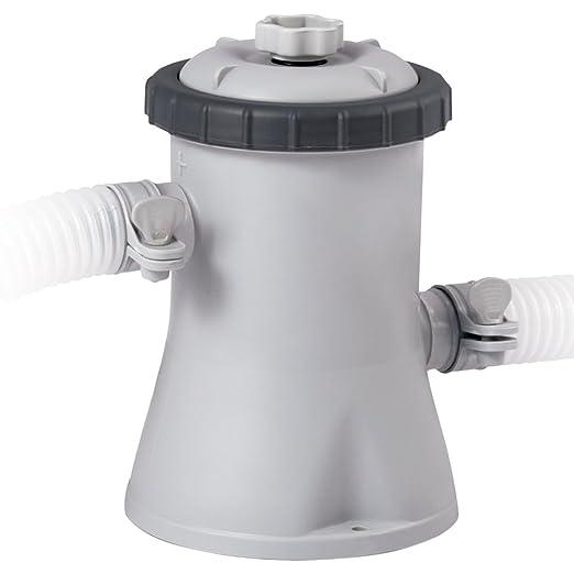 201 opinioni per Intex 28602 Pompa con Filtro Easy-Frame 244-305 cm I.4, 1.250 l/h per Piscine
