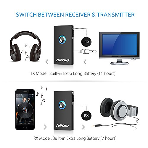 Mpow Bluetooth Receiver & Transmitter,2-In-1 Switchable Wireless Audio Music Streaming Adapter with 3.5mm Stereo Output - Connect TV, PC, iPod, Tablets Or MP3 Player and Vehicle Sound Systems