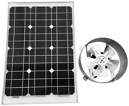 Solar Powered Attic Fan (Amtrak Solar Attic Fan, 35 watt)