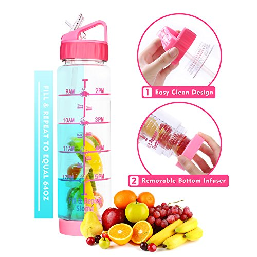 Easy Clean 32 Oz Straw Water Bottle, Eco friendly Measurement Markings Water Bottle Time Marker, Leak Proof BPA Free Fruit Infuser Water Bottle Oz Tracker, Office 1 Liter Gym Bottle Reminder to Drink