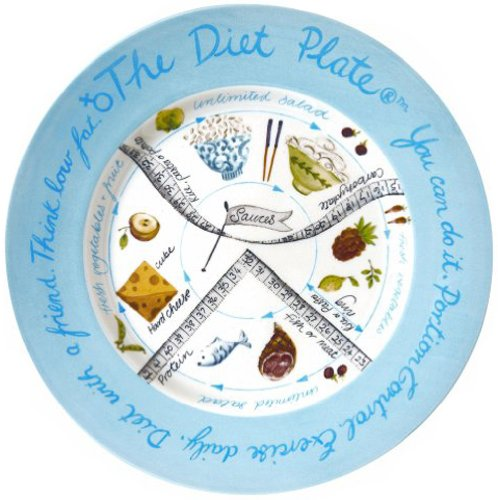The Diet Plate Trade Diet Plate Ltd Female