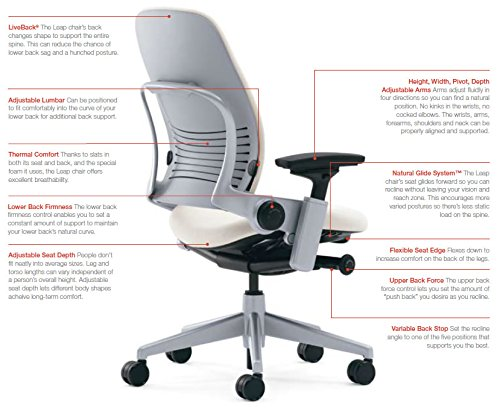 Steelcase leap navy fabric chair workpro chair house - Steelcase leap ergonomic office chair ...