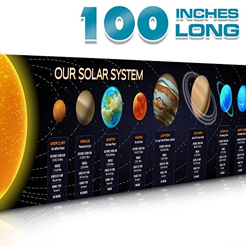Solar System Poster Science Banner 2 feet x 100 inches (over 8 ft) w/ Details | Classroom Decorations Vinyl Sign | Educational Reference, Space, No Tearing | For Student, Teacher, Professor (Material Systems)