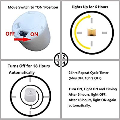 Homemory Battery Operated Light, Flameless LED Tea Light, Timer Tealight, Electric Fake Candle, Small Candle