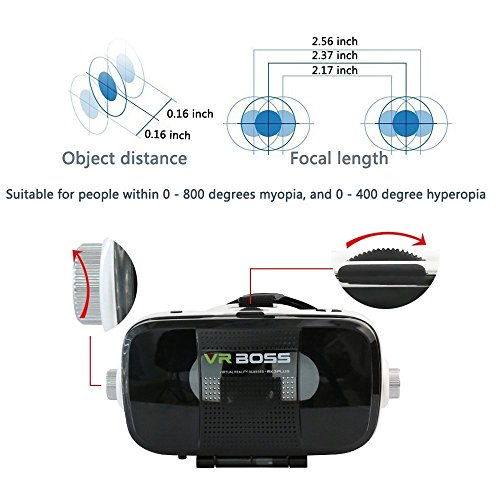 be0d49fecce 3D Virtual Reality Headset