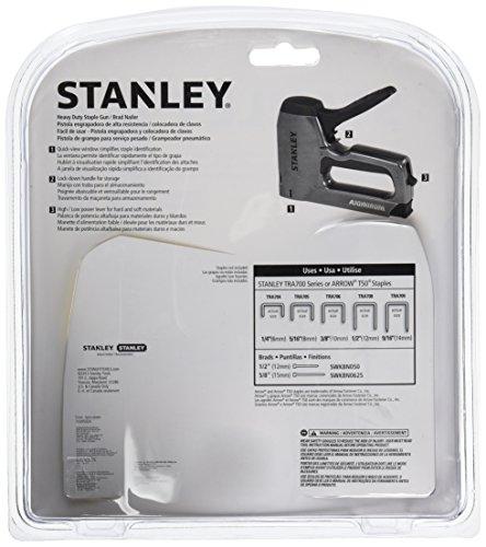 Stanley Nail
