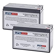 24V 7.2Ah, F1 Terminal Replacement Battery Cartridge for Razor E300 e-bike