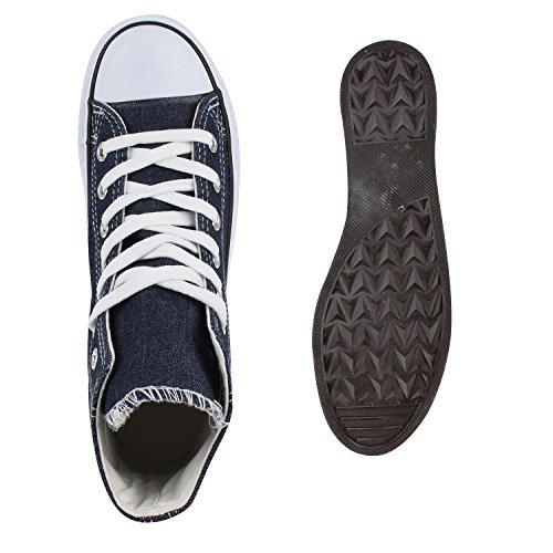Japado - Zapatillas Mujer Azul - Jeans