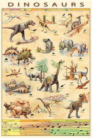 1art1 36799 poster dinosauri tipi ed evoluzione
