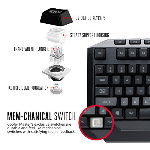 51pAGDysfnL - Cooler-Master-Devastator-II-LED-Gaming-Keyboard-and-Mouse-Combo-Bundle-SGB-3032-KKMF1-US