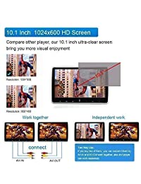 10.1 pulgadas HD Monitor multimedia digital Reproductor de DVD súper delgado para reposacabezas con auriculares Ir y puerto HDMI y control remoto USB y SD