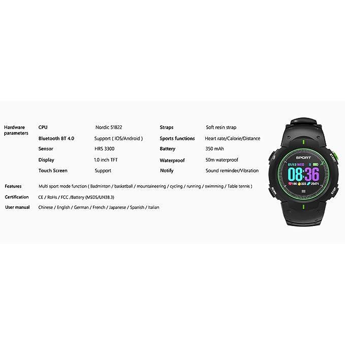 HECHEN Pulsera Actividad Monitores De Actividad Podómetros Reloj ...