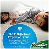 """GoodNites Disposable Bed Pads for Nightime Bedwetting, Non-Slip Waterproof Mattress Pad, 30"""" x 36"""", 36 Count"""