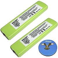 HQRP 2-Pack Battery Aiwa MHB-901, RP BP61, RP BP61PY, RQ-SX40 + HQRP Coaster
