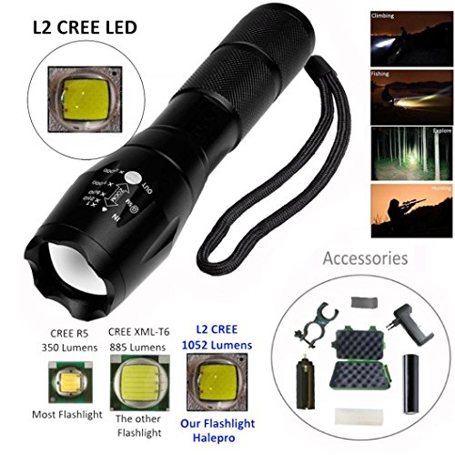 BeautyVan Led 5-8 files Flashlight ,One of the Smallest and Flashlig Zoomable XML L2 LED Tactical Flashlight+18650 - L V Sunglasses Price