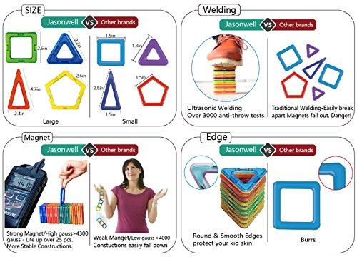 Jasonwell 98 PCS Creative Magnetic Building Blocks for Boys Girls Magnetic  Tiles Building Set STEM Preschool Educational Construction Kit Magnet