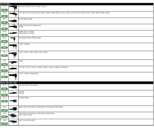 Impact K1-P2W-NC-AT1 Noise Canceling 2-Wire for Kenwood TK TH + NexEdge Radios by Impact (Image #3)