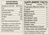 Ahmad Tea Fruit and Herb Cleansing Detox 20 Foil