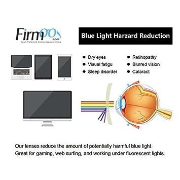 Firmoo Blue Light Filter Computer Glasses,Acetate Cateye Full Frame Blue Light Blocking Eyewear with Anti Eyestrain Headache Function for Women and Men