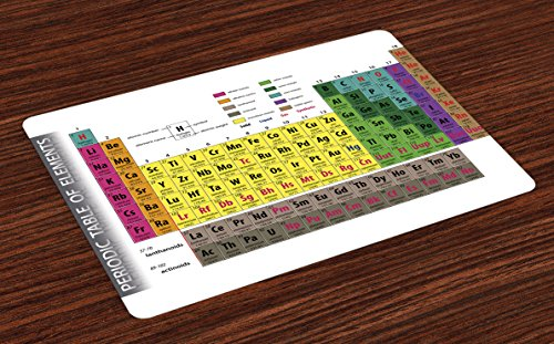 organic chemistry periodic table - 8