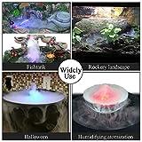 AGPTEK Indoor/Outdoor Garden Water Mist Maker