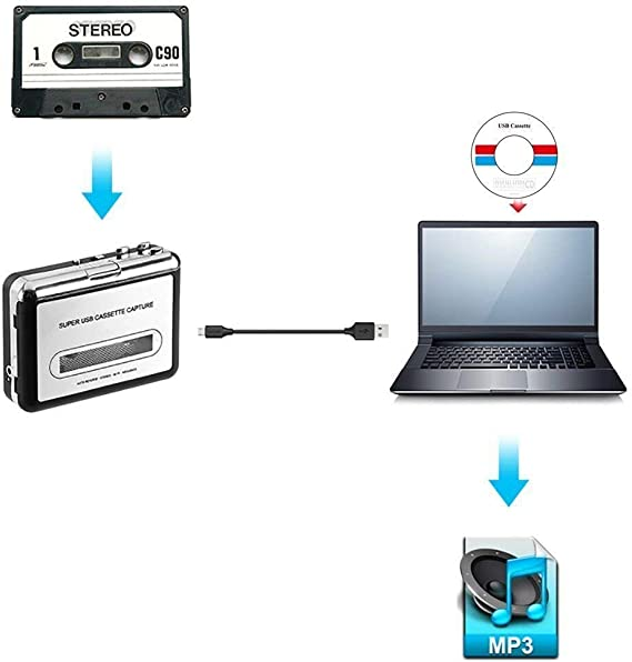 Dansrueus Unfamiliar Cassette to MP3 Converter USB Cassette Player from Tapes to MP3 PC and Mac Silver 032