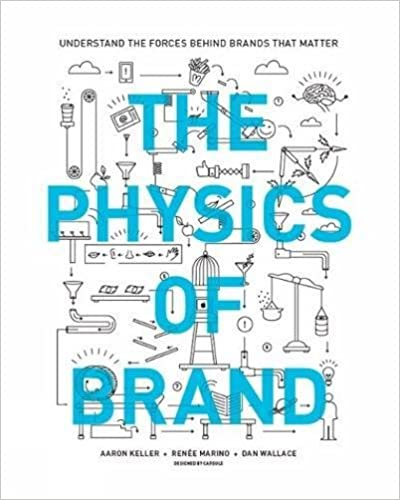 !BEST! The Physics Of Brand: Understand The Forces Behind Brands That Matter. segments proveer Dodge Desplega Septimo tulkkien Eagle materias