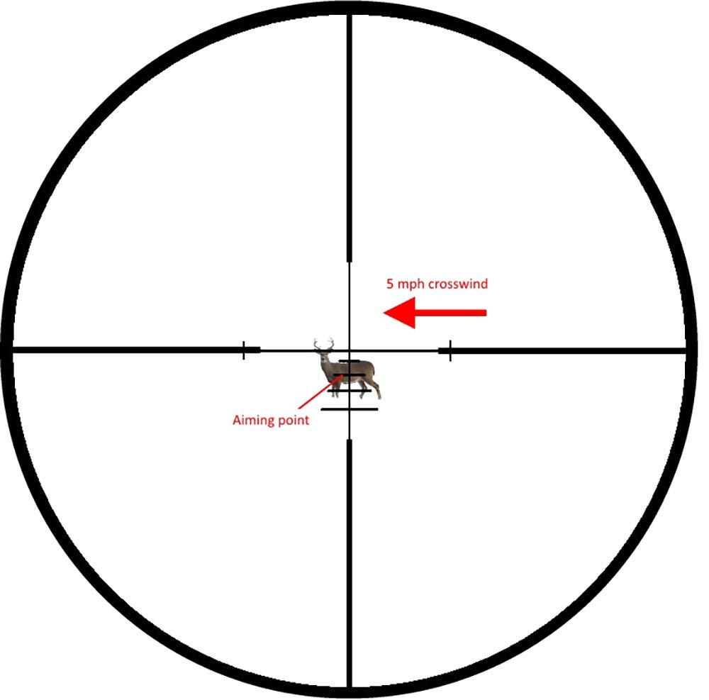 Sightmark Core SX 3-9x40 .22LR Rimfire Riflescope