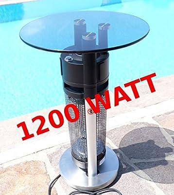 Edler Sanics – Mesa bistro mesa mesa de calefacción Estufa Eléctrica Modelo 2008 1200 W de as de S