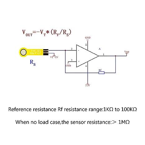kraftempfindlicher Obstrucci/ón Sensor exing 0/ /200/g fina capa Sensor de presi/ón flexible