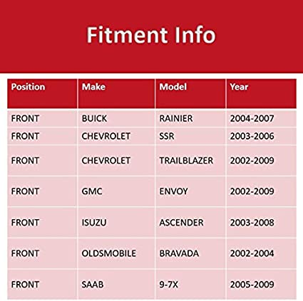 2002~2009 Trailblazer Longgo 2003~2006 SSR 2003~2008 Ascender 2002~2004 Bravada 2002~2009 Envoy 2005~2009 9-7x HU513188 x1 Front Wheel Bearing Hub Assembly For 2004~2007 Rainier