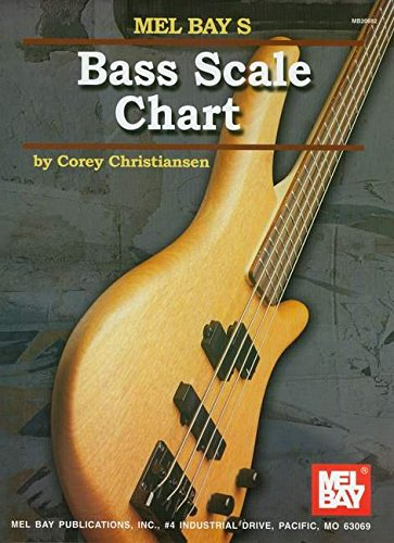 (Bass Scale Chart)
