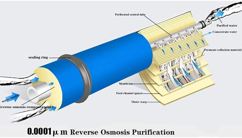 LZH FILTER 3012-400G Membrana /Ósmosis Inversa para Purificador De Filtro De Agua para Uso Dom/éstico Filtra Eficazmente Las Bacterias Sustancias Nocivas