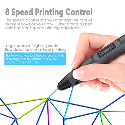 TECBOSS 3D Pen, 2019 Upgraded 3D Printing Pen with OLED Display, USB Charging, Temperature Control, 8 Speed Printing Control, Best Birthday Holiday Gifts Toys Interesting Gifts for Kids by Tecboss (Image #2)