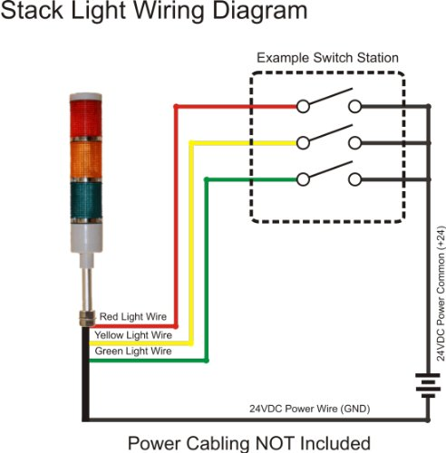 Tower Light Wiring Diagram - Wiring Diagram Online on light thermostat diagram, 2004 pontiac grand prix fuse box diagram, light electrical diagram, ford bronco fuse box diagram, light wiring parts, parking lights diagram, light installation diagram, light bar diagram, circuit diagram, 2 lights 2 switches diagram, light switch, http diagram, 2004 acura tl fuse box diagram, light bulbs diagram, 1994 mazda b4000 fuse panel diagram, 2007 ford f-150 fuse box diagram, light roof diagram, light transmission diagram, light body diagram, light electrical wiring,